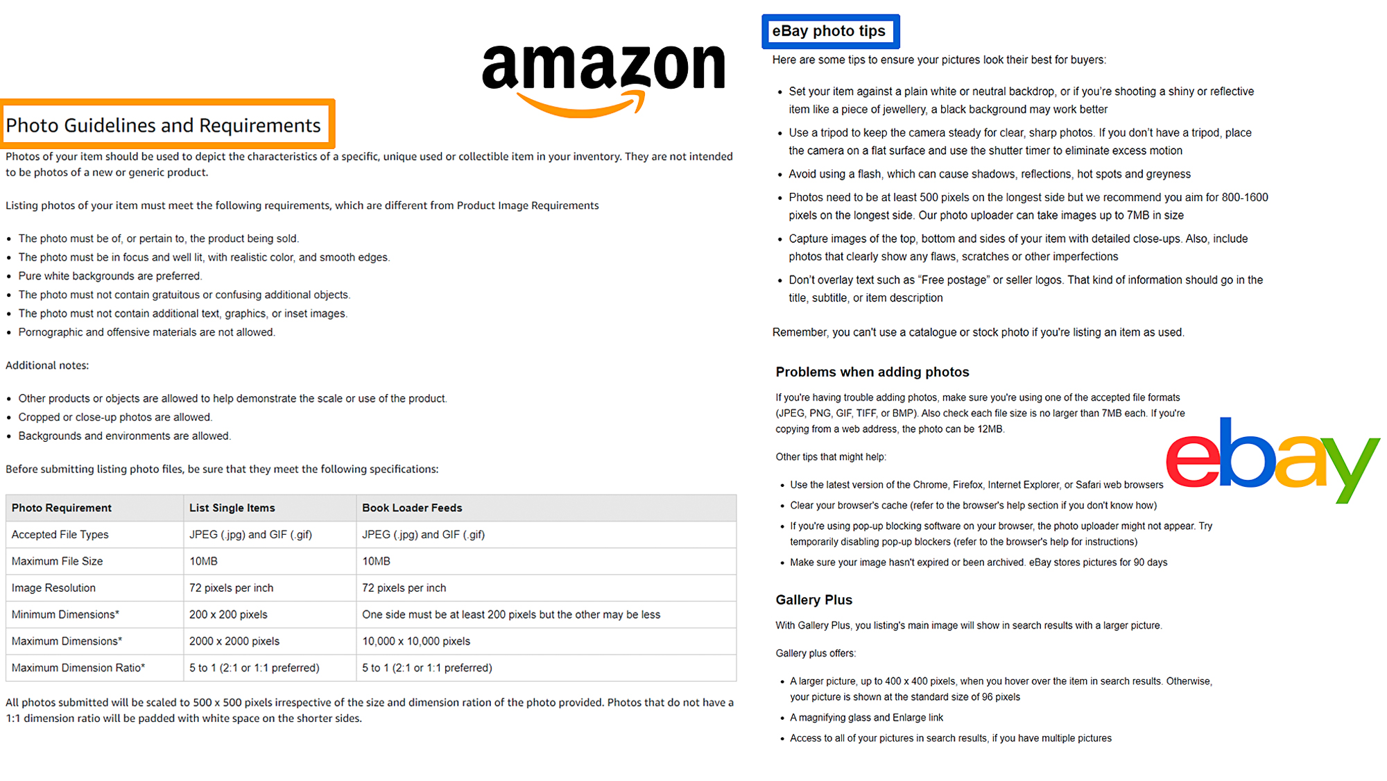 Photo Guidlines and requirments for Amazon and eBay